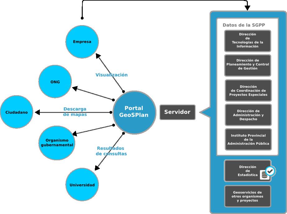 estructura_portalweb_v2